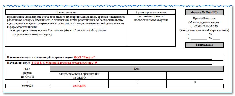 Форма П-4 НЗ в статистику: образец заполнения