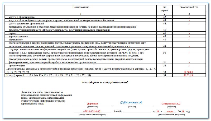 Пример заполнения формы ТЗВ-МП