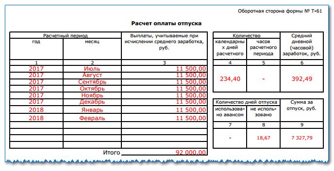 Записка-расчет при увольнении форма т-61: образец заполнения в 2019 году