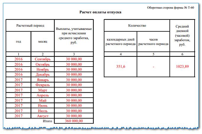 Изображение - Как заполняется записка-расчёт о предоставлении отпуска zapiska-t-60-o-1