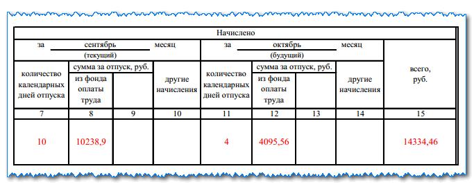 Изображение - Как заполняется записка-расчёт о предоставлении отпуска zapiska-t-60-o-2