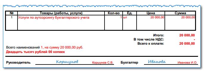 Cчета на оплату: для чего он нужен, в каком случае составляется, образец заполнения, бланк