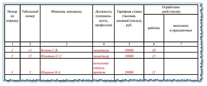 Расчетная ведомость т-51: в каком случае применяется, образец заполнения в 2020 году